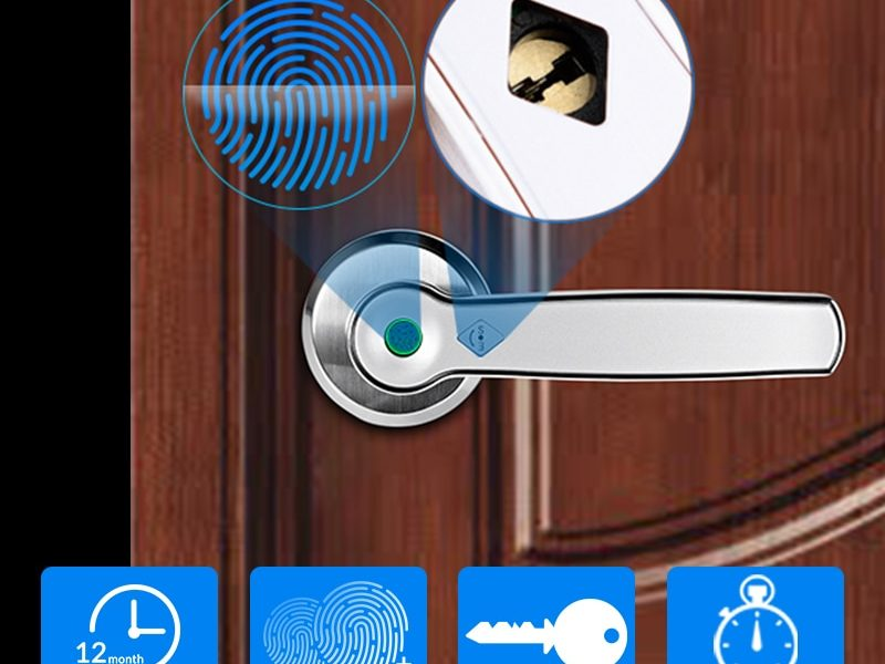 Locks & Access Control