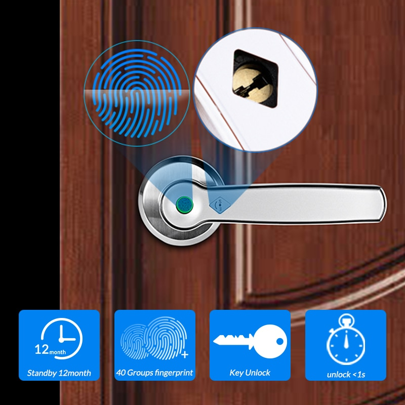 Locks & Access Control