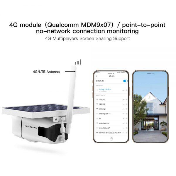 SmartYIBA 4G Solar Camera with 2-way Intercom 5.5w Solar Panel PIR Motion Detection Free Cloud Storage HD IP Camera Rainproof 5
