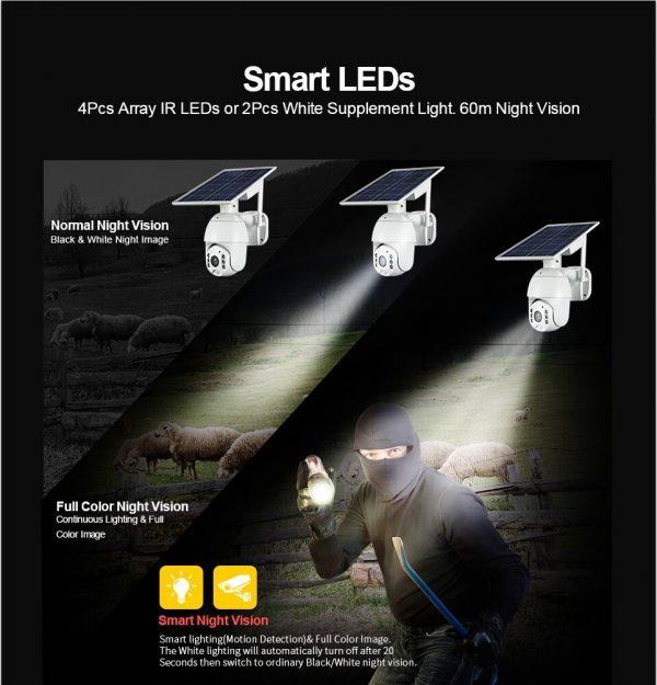 Battery & Solar Powered Security Surveillance Camera - PTZ 4G & WiFi camera with 8W solar panel 20